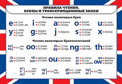 Учебник английский 10 класс афанасьева михеева онлайн читать