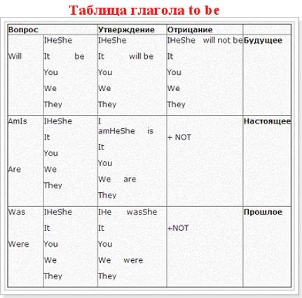 Учим английский язык с удовольствием