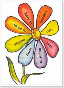 Цветы на английском с транскрипцией