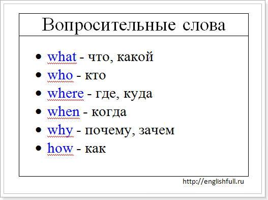 Английские вопросительные слова