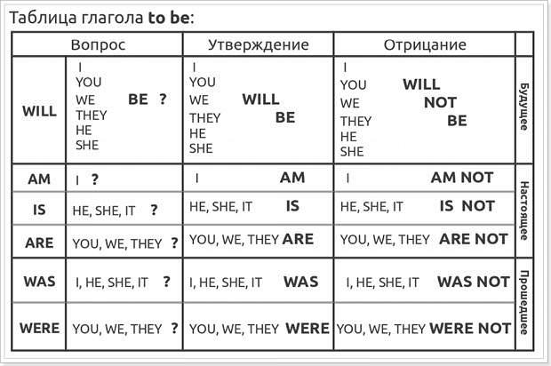 Материалы 11 урока полиглот