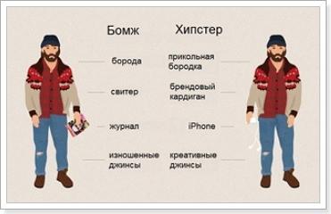 Молодежный сленг в английском языке