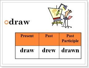 Правильное написание глаголов в английском
