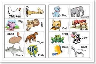Карточки по английскому языку для детей