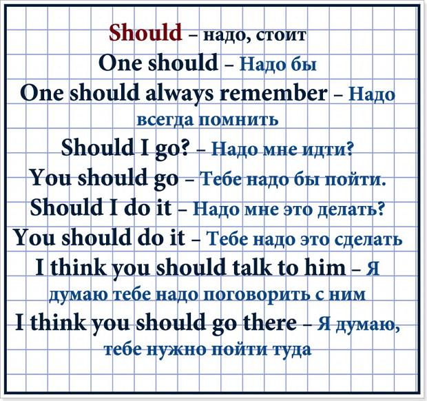 Полиглот английский модальные глаголы