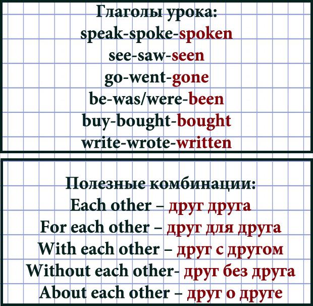 Build Три Формы Глагола