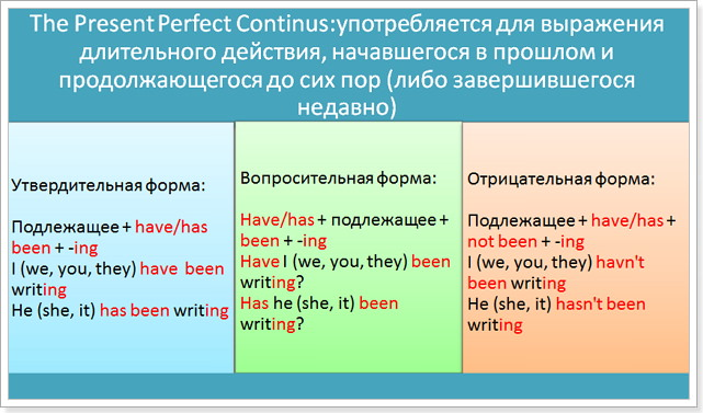 Present Continuous  English Grammar  EF