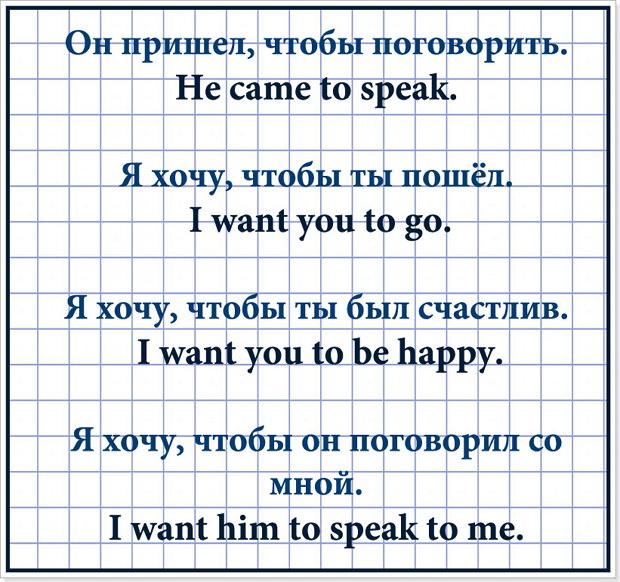 Модальные глаголы полиглот на культуре