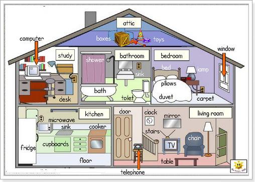 Описать гостиную на английском