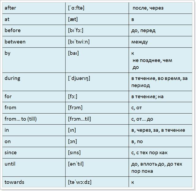 английский язык 3 класс биболетова аудио слушать