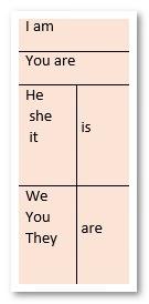 Временные формы в английском