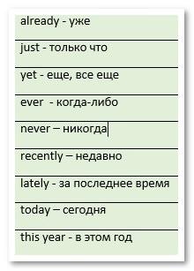 Временные формы глаголов в английском языке