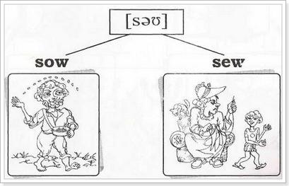 Словарь паронимов английского языка