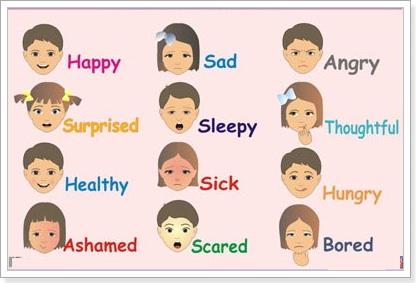 Вырожения эмоций на английском