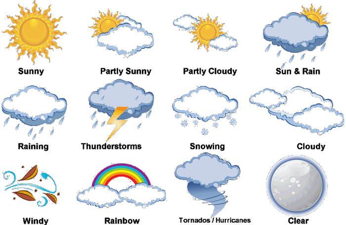 Прогноз погоды в россии на июль 2016