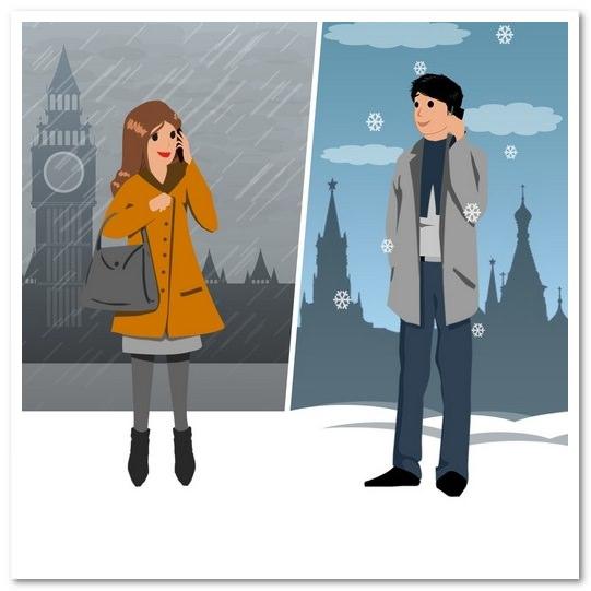 Погода на английском языке с переводом