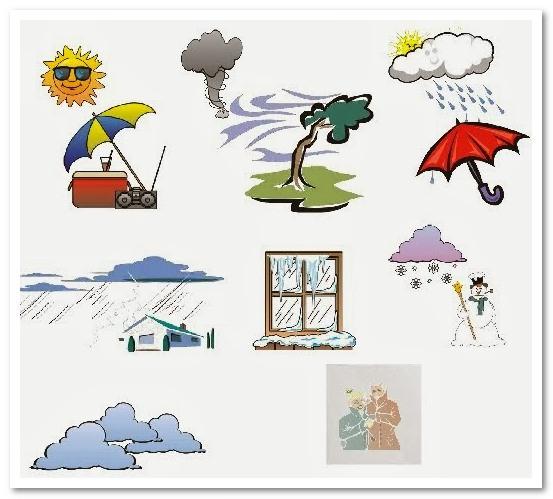 Диалог на английском про погоду
