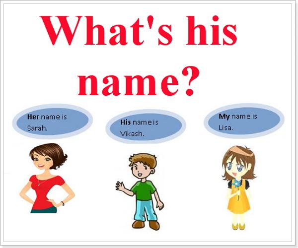 По языку узнать имя