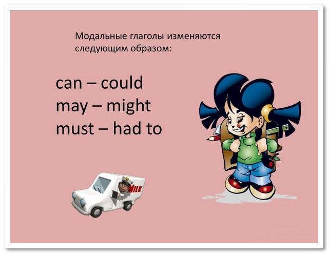 Модальный глагол must в прошедшем времени