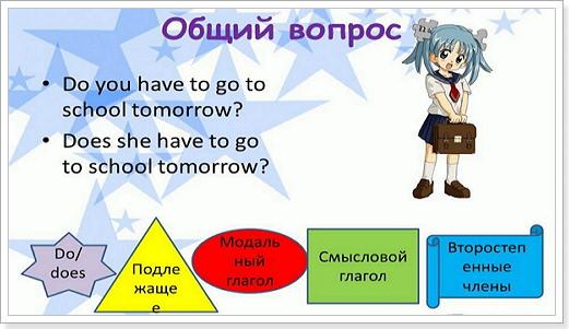 General questions примеры