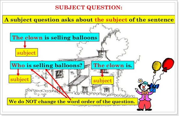 Вопрос к подлежащему в английском языке