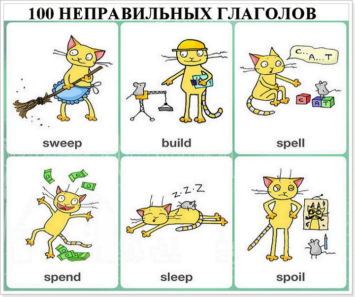 100 самые употребляемые глаголы на английском