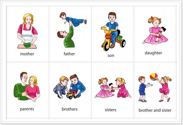 английские слова с картинками для запоминания