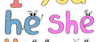 Выучить местоимения в английском
