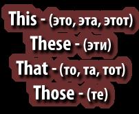 Указательные местоимение в английском языке