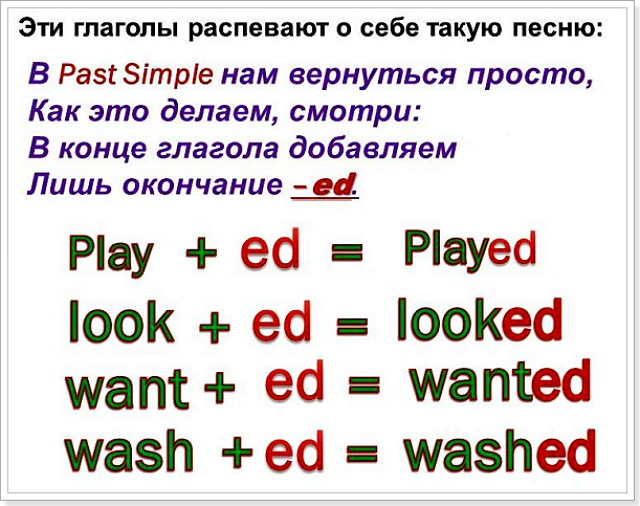 Окончание E. в английском языке