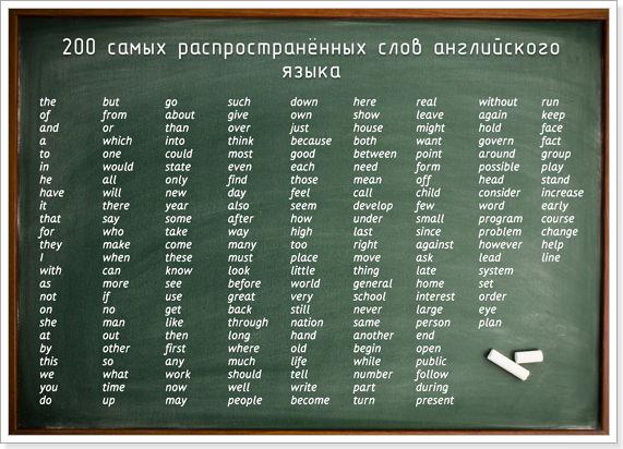 Сколько слов в английском языке 2015?