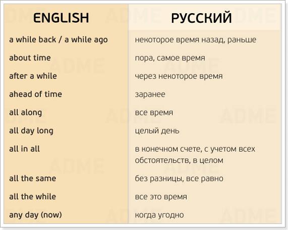 Своими руками на английском языке перевод